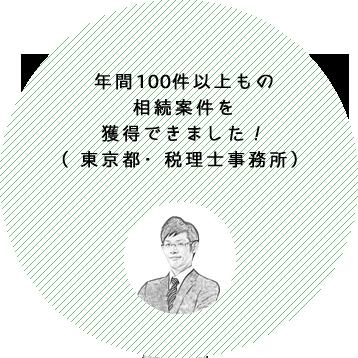 年間100件以上もの相続案件を獲得できました!(東京都・税理士事務所)
